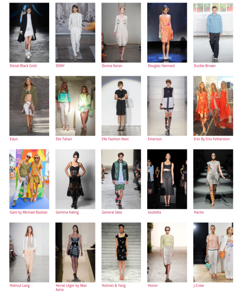 Spring 2014  Fashion Week  Recap!